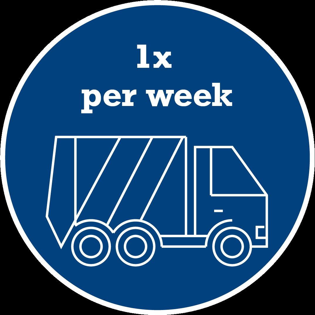 1 x per week