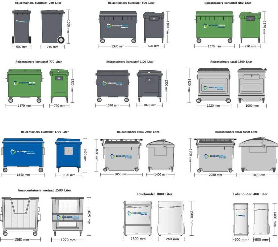 rolcontainer bedrijfsafval